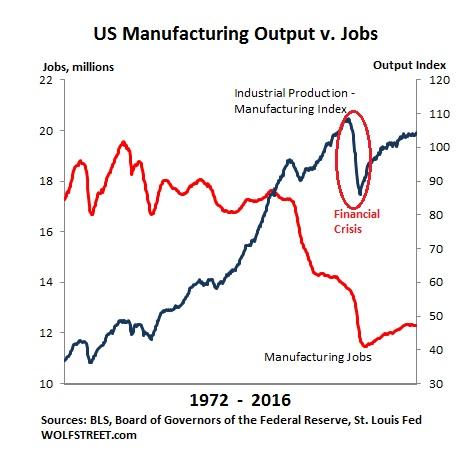 post-jobs-manuf