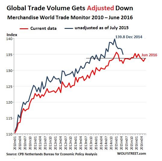 post-trade-volume
